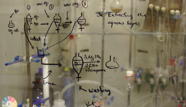 Ramas de la Química - Pizarra