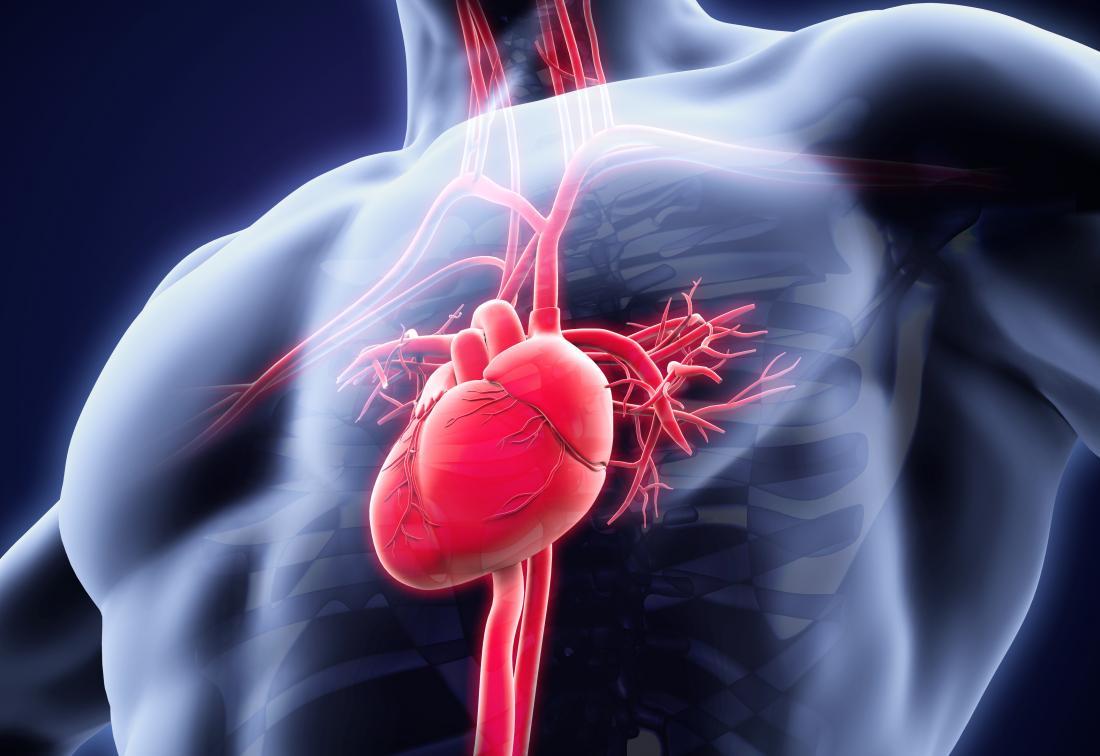 Aumento frecuencia cardíaca