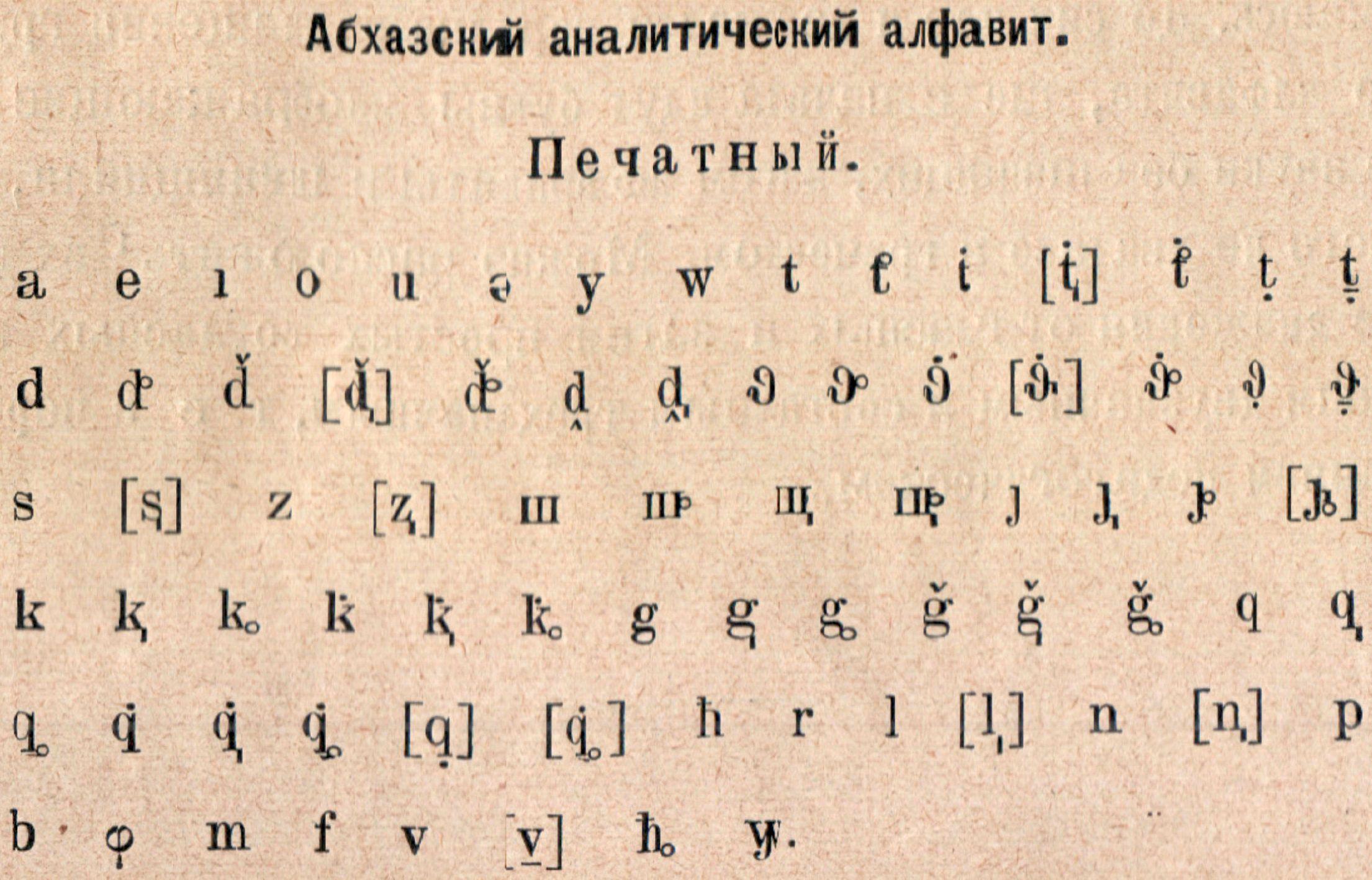 Letras cirílicas