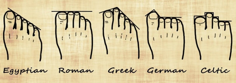 Tipos de pie diagrama