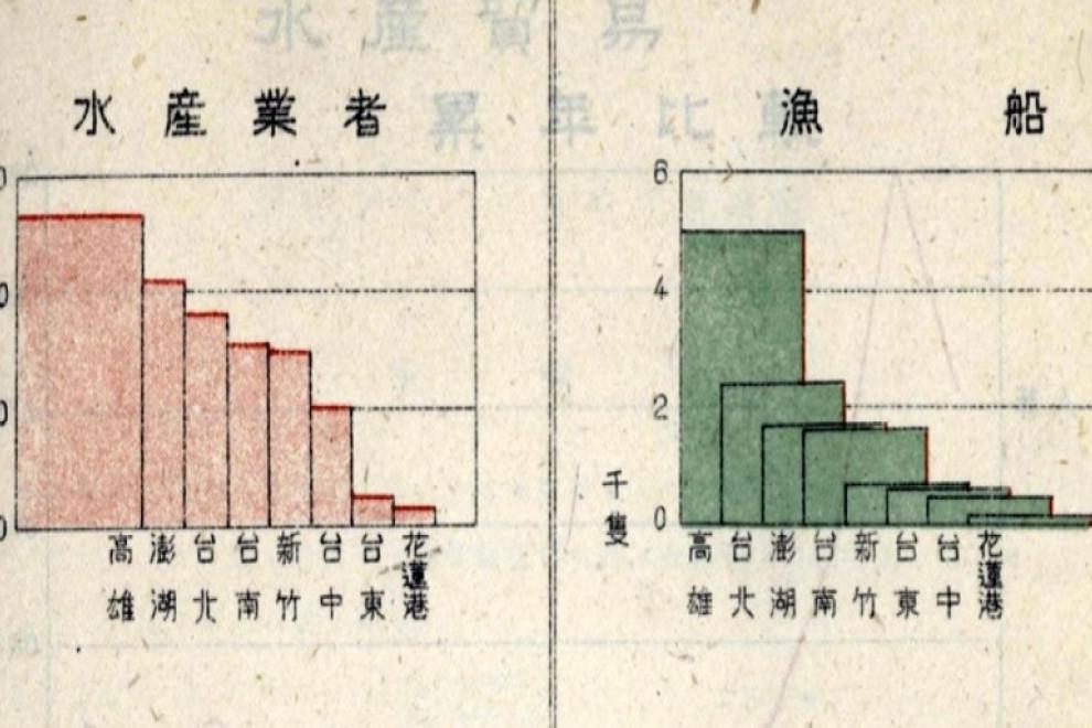 Tipos de gráficas